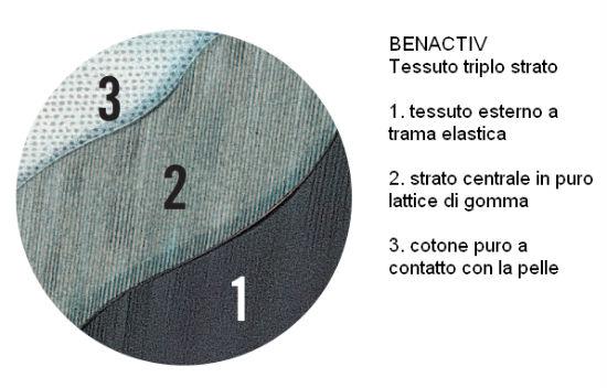 Tessuto Safte Benactive triplo strato
