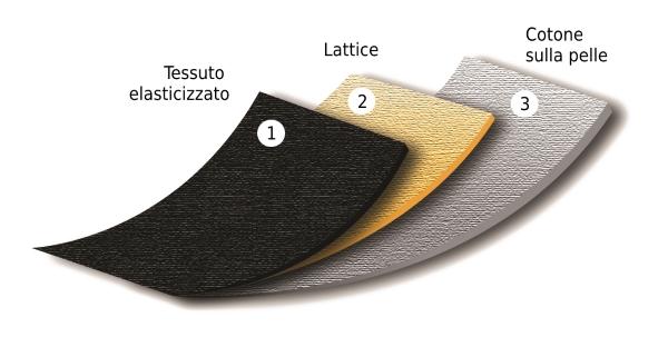 Tessuto Turbo 3 strati