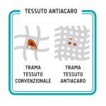 trama-tessuto-antiacaro-orione